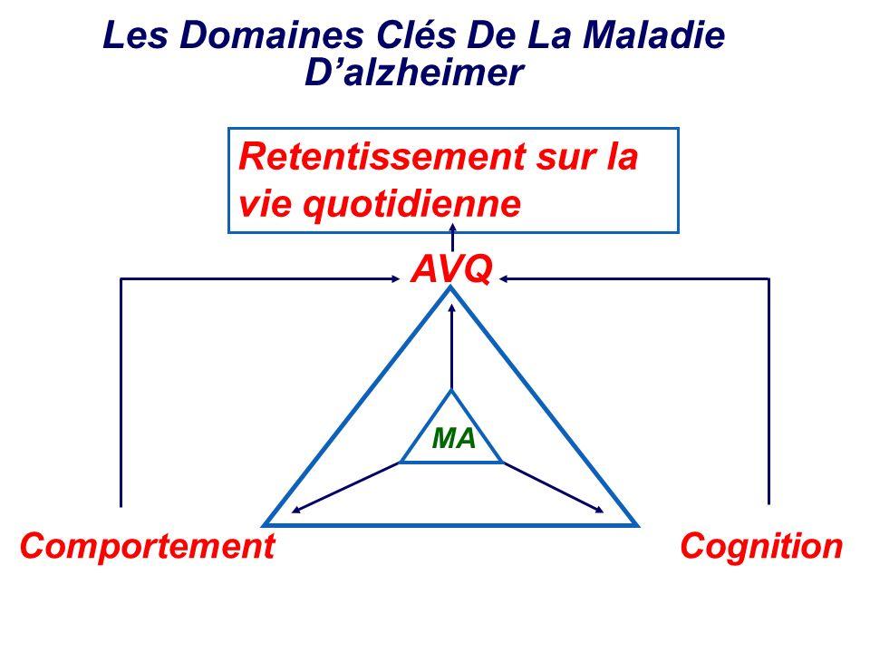 Les Domaines Clés De La Maladie Dalzheimer AVQ ComportementCognition Retentissement sur la vie quotidienne MA
