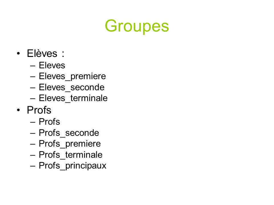 Groupes Elèves : –Eleves –Eleves_premiere –Eleves_seconde –Eleves_terminale Profs –Profs –Profs_seconde –Profs_premiere –Profs_terminale –Profs_princi