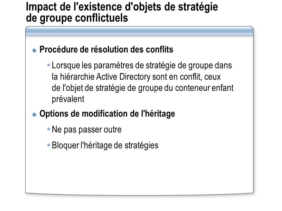 Impact de l'existence d'objets de stratégie de groupe conflictuels Procédure de résolution des conflits Lorsque les paramètres de stratégie de groupe