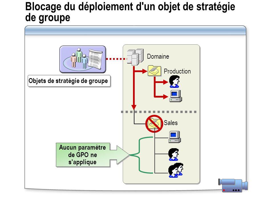 Blocage du déploiement d un objet de stratégie de groupe Sales Production Domaine Objets de stratégie de groupe Aucun paramètre de GPO ne s applique