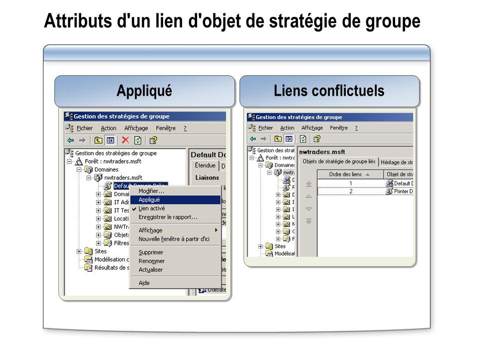 Attributs d'un lien d'objet de stratégie de groupe Appliqué Liens conflictuels