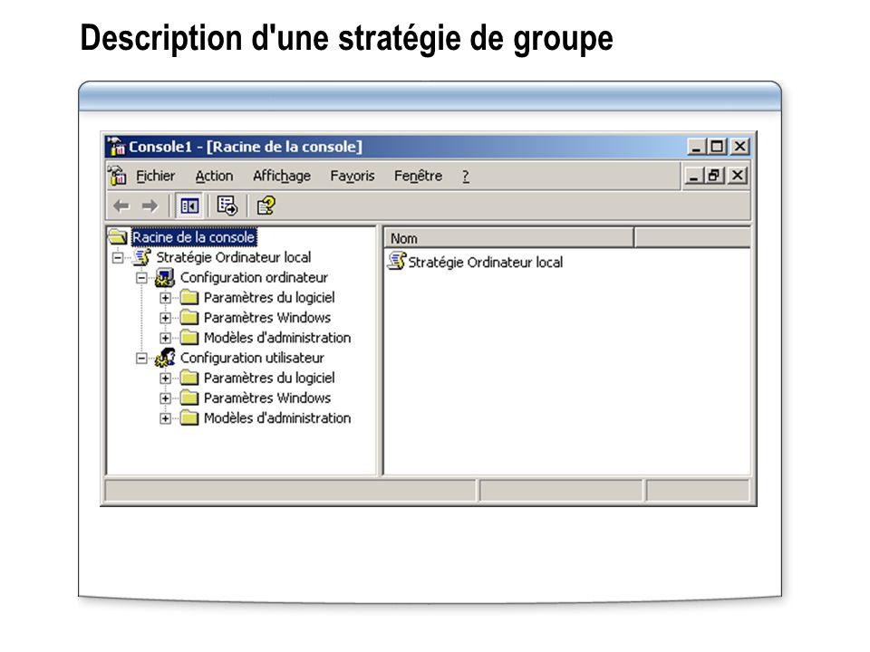 Description d'une stratégie de groupe