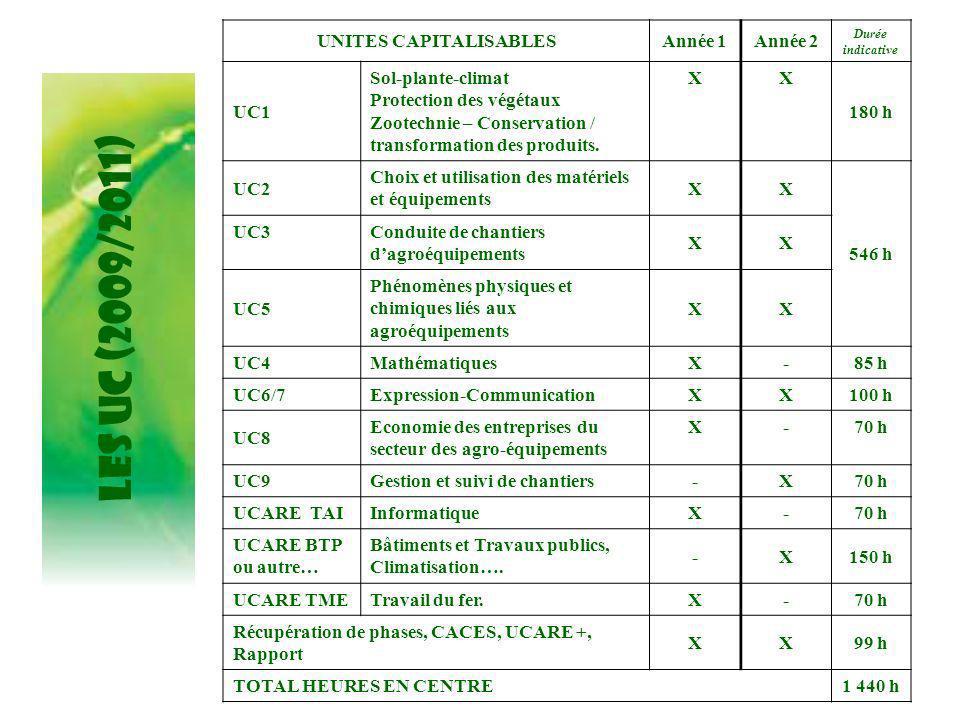 LES UC (2009/2011) UNITES CAPITALISABLESAnnée 1Année 2 Durée indicative UC1 Sol-plante-climat Protection des végétaux Zootechnie – Conservation / tran