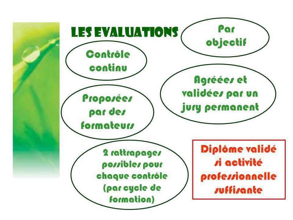 LES CCF 2009/2011 UCType dévaluations (prévisionnel) UC1 Ecrit n°1 (prot.