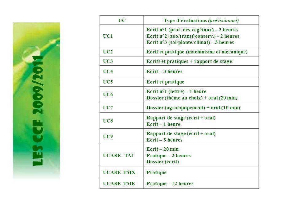 LES CCF 2009/2011 UCType dévaluations (prévisionnel) UC1 Ecrit n°1 (prot. des végétaux) – 2 heures Ecrit n°2 (zoo/transf/conserv.) – 2 heures Ecrit n°