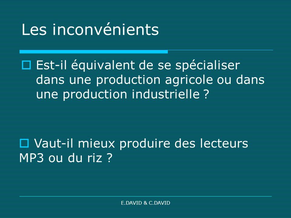 E.DAVID & C.DAVID Les inconvénients Est-il équivalent de se spécialiser dans une production agricole ou dans une production industrielle ? Vaut-il mie