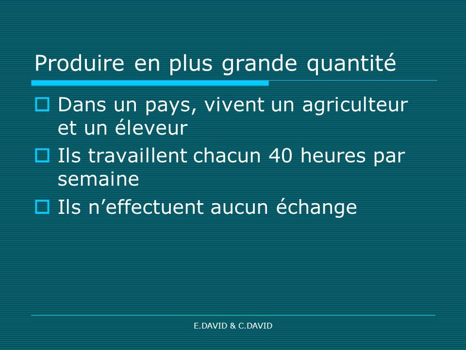 E.DAVID & C.DAVID Produire en plus grande quantité La situation en autarcie Nombre dheures de travail nécessaires pour produire 1 kg de … BléPorc Agriculteur48 Eleveur42
