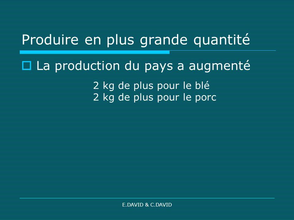 E.DAVID & C.DAVID Produire en plus grande quantité La production du pays a augmenté 2 kg de plus pour le blé 2 kg de plus pour le porc