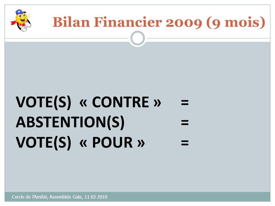 Cercle de l'Amitié, Assemblée Gale, 11 02 2010 Bilan financier 2009 ( 9 mois ) Comptes de résultat