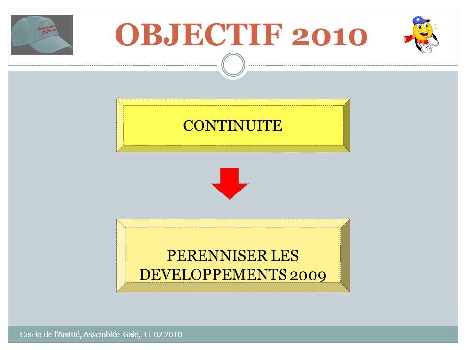 PROGRAMME 2010 Cercle de l'Amitié, Assemblée Gale, 11 02 2010 Objectif Cotisation Bulletin Inscription Sorties exceptionnelles proposées