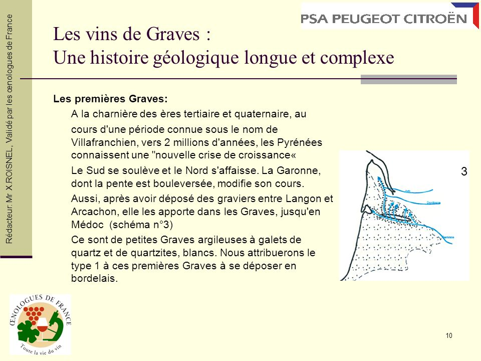 10 Les vins de Graves : Une histoire géologique longue et complexe Les premières Graves: A la charnière des ères tertiaire et quaternaire, au cours d'