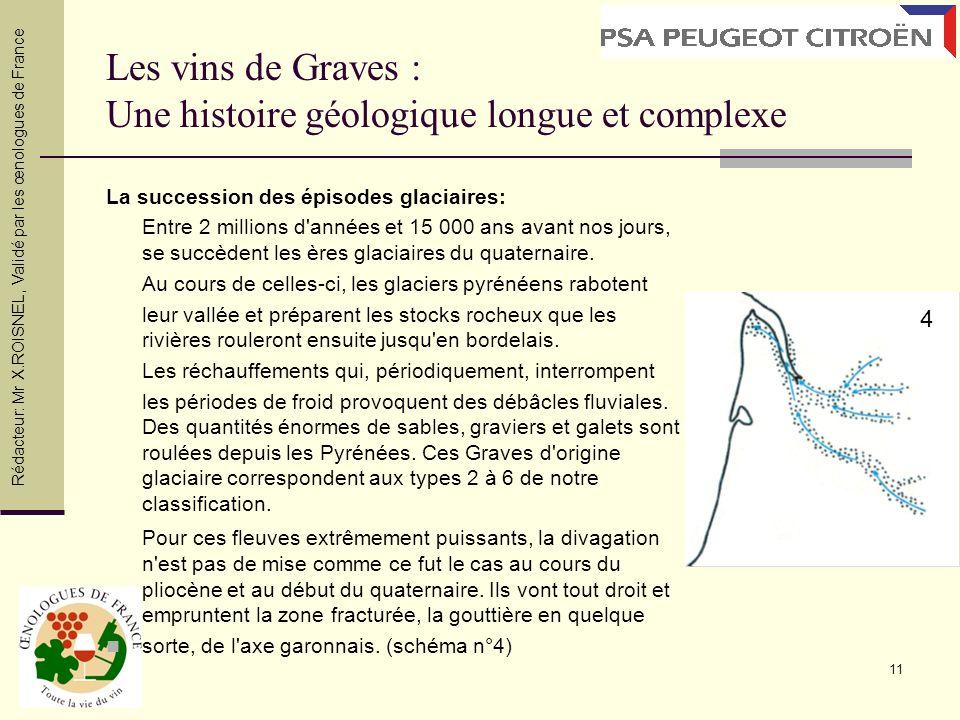 11 Les vins de Graves : Une histoire géologique longue et complexe La succession des épisodes glaciaires: Entre 2 millions d'années et 15 000 ans avan