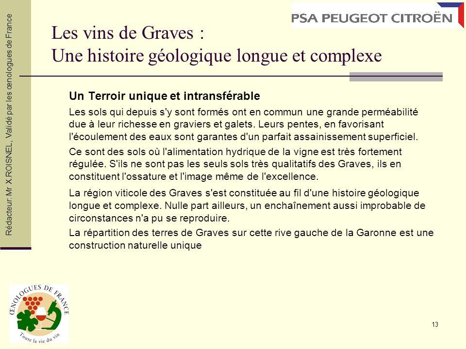 13 Les vins de Graves : Une histoire géologique longue et complexe Un Terroir unique et intransférable Les sols qui depuis s'y sont formés ont en comm