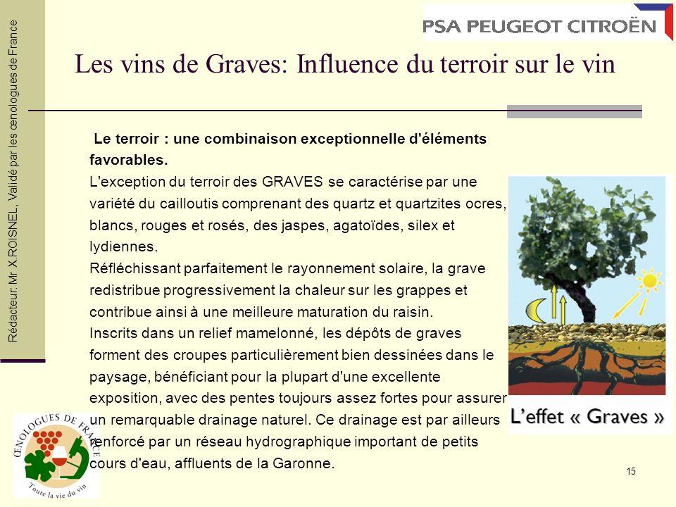 15 Les vins de Graves: Influence du terroir sur le vin Le terroir : une combinaison exceptionnelle d'éléments favorables. L'exception du terroir des G