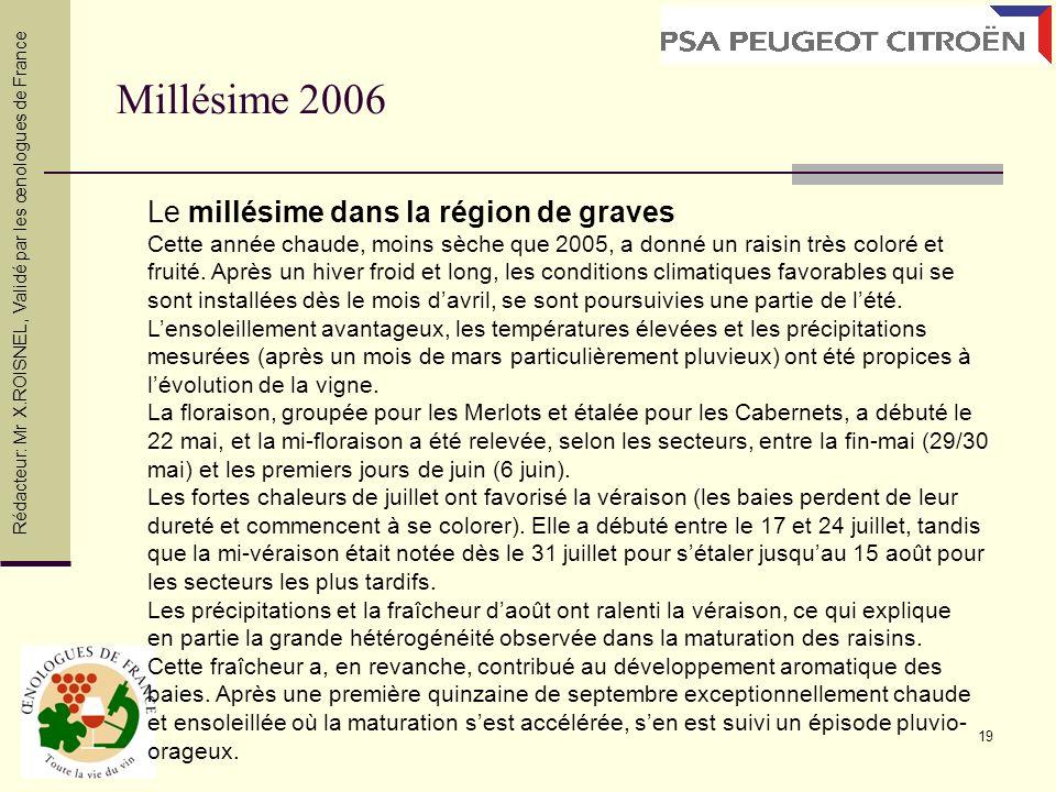 19 Millésime 2006 Rédacteur: Mr X.ROISNEL, Validé par les œnologues de France Le millésime dans la région de graves Cette année chaude, moins sèche qu