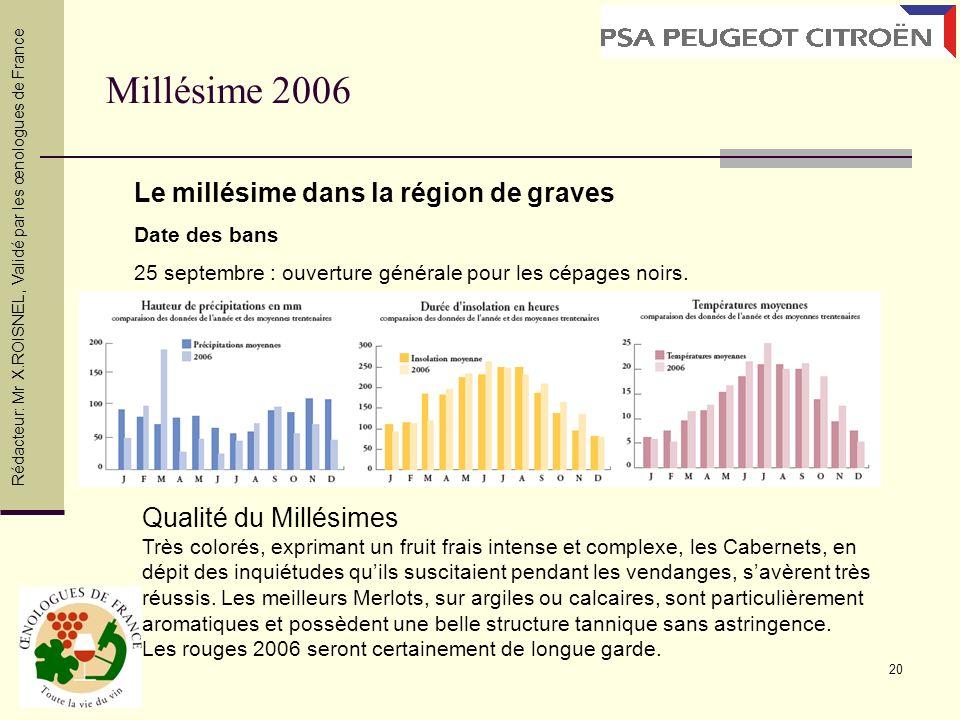 20 Millésime 2006 Rédacteur: Mr X.ROISNEL, Validé par les œnologues de France Le millésime dans la région de graves Date des bans 25 septembre : ouver