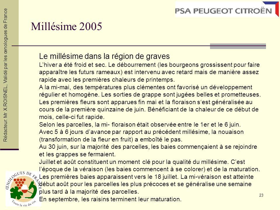 23 Millésime 2005 Rédacteur: Mr X.ROISNEL, Validé par les œnologues de France Le millésime dans la région de graves Lhiver a été froid et sec. Le débo