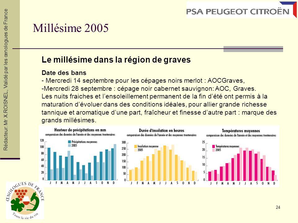 24 Millésime 2005 Rédacteur: Mr X.ROISNEL, Validé par les œnologues de France Le millésime dans la région de graves Date des bans - Mercredi 14 septem