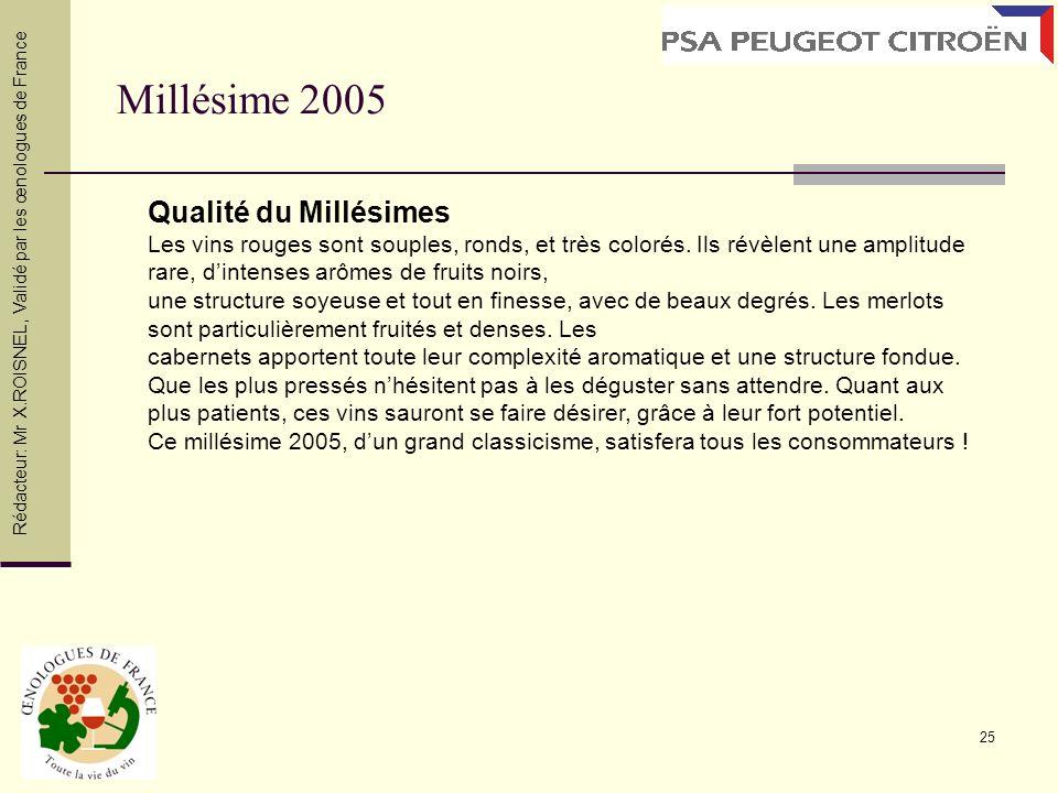 25 Millésime 2005 Rédacteur: Mr X.ROISNEL, Validé par les œnologues de France Qualité du Millésimes Les vins rouges sont souples, ronds, et très color