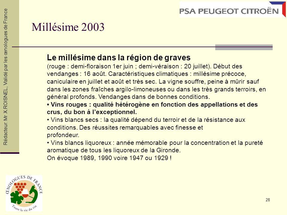 28 Millésime 2003 Rédacteur: Mr X.ROISNEL, Validé par les œnologues de France Le millésime dans la région de graves (rouge : demi-floraison 1er juin ;