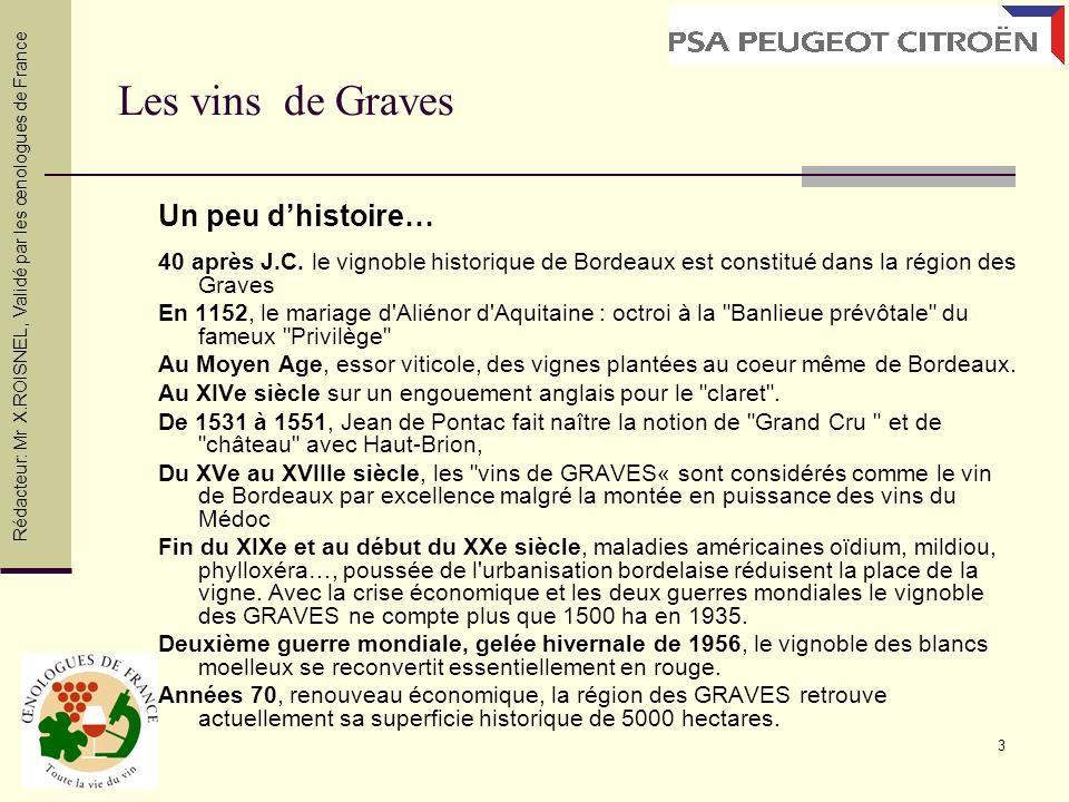 3 Les vins de Graves Un peu dhistoire… 40 après J.C. le vignoble historique de Bordeaux est constitué dans la région des Graves En 1152, le mariage d'
