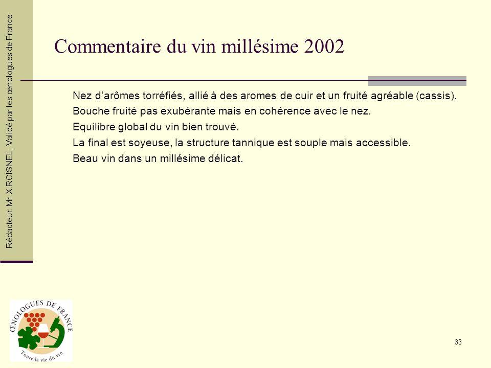 33 Commentaire du vin millésime 2002 Nez darômes torréfiés, allié à des aromes de cuir et un fruité agréable (cassis). Bouche fruité pas exubérante ma