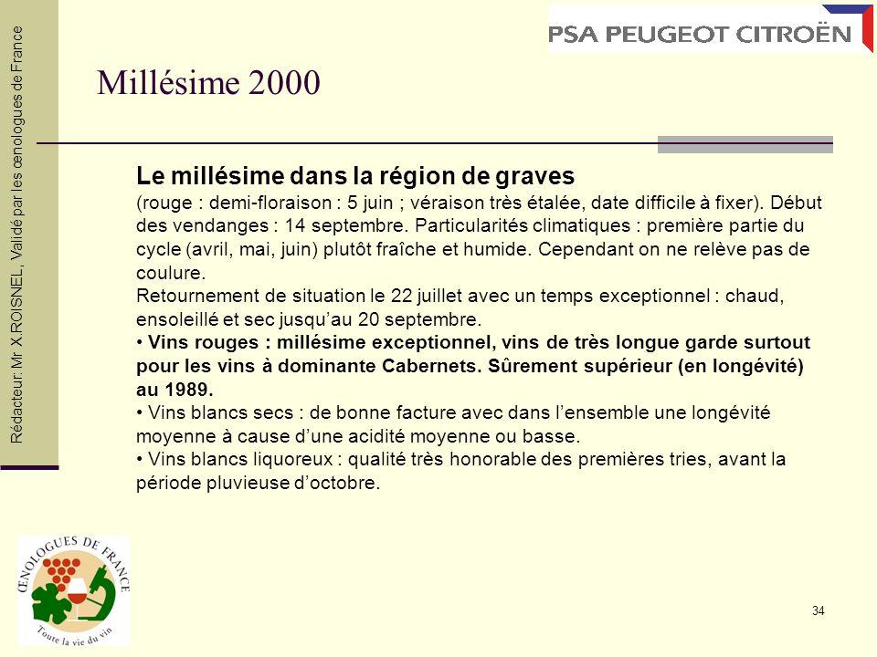 34 Millésime 2000 Rédacteur: Mr X.ROISNEL, Validé par les œnologues de France Le millésime dans la région de graves (rouge : demi-floraison : 5 juin ;