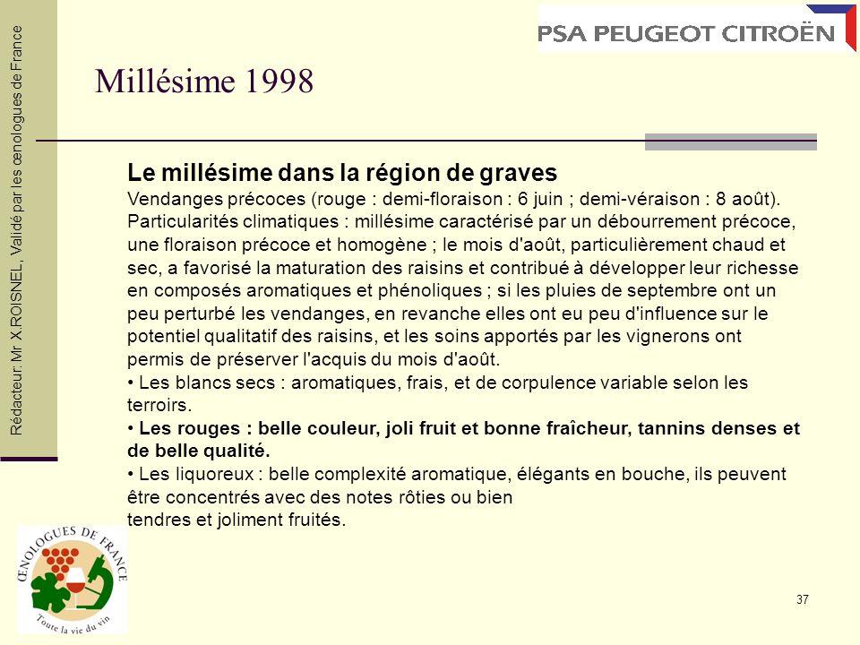 37 Millésime 1998 Rédacteur: Mr X.ROISNEL, Validé par les œnologues de France Le millésime dans la région de graves Vendanges précoces (rouge : demi-f