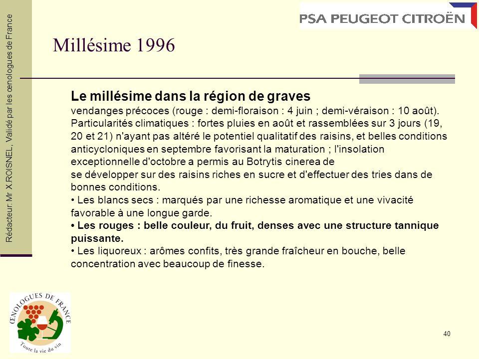 40 Millésime 1996 Rédacteur: Mr X.ROISNEL, Validé par les œnologues de France Le millésime dans la région de graves vendanges précoces (rouge : demi-f