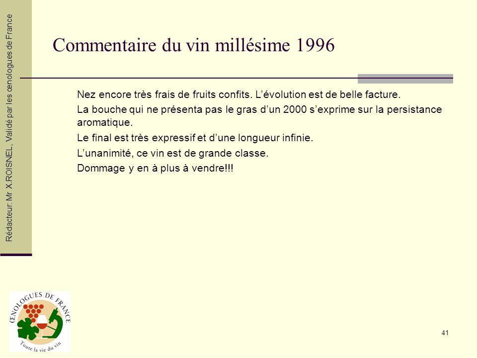 41 Commentaire du vin millésime 1996 Rédacteur: Mr X.ROISNEL, Validé par les œnologues de France Nez encore très frais de fruits confits. Lévolution e