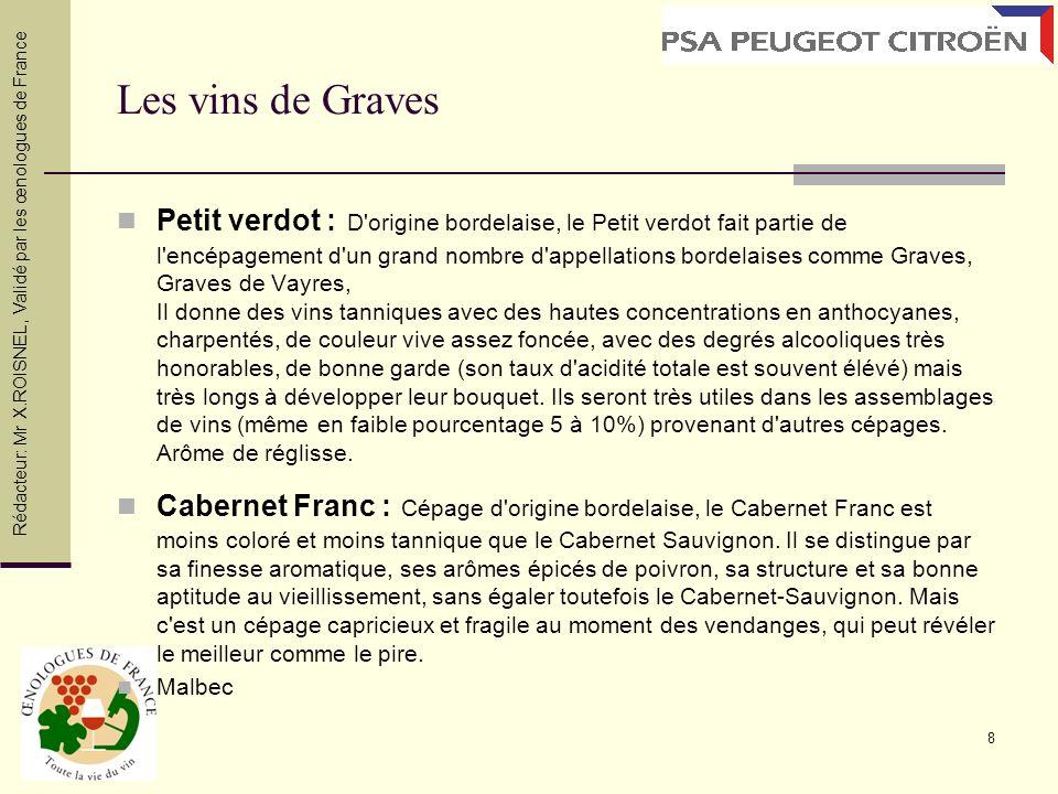 8 Petit verdot : D'origine bordelaise, le Petit verdot fait partie de l'encépagement d'un grand nombre d'appellations bordelaises comme Graves, Graves