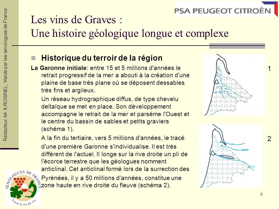 9 Les vins de Graves : Une histoire géologique longue et complexe Historique du terroir de la région La Garonne initiale: entre 15 et 5 millions d'ann