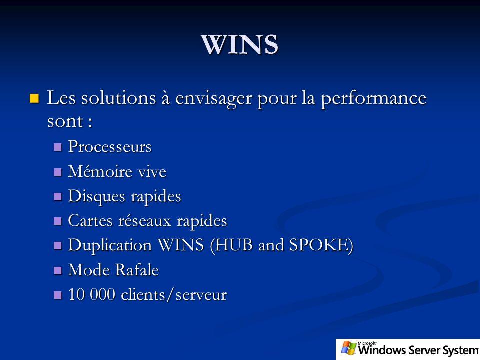 WINS Les solutions à envisager pour la performance sont : Les solutions à envisager pour la performance sont : Processeurs Processeurs Mémoire vive Mé