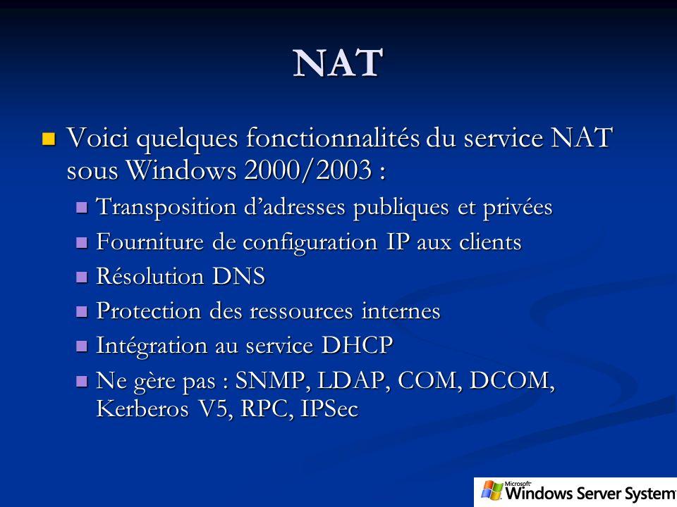 NAT Voici quelques fonctionnalités du service NAT sous Windows 2000/2003 : Voici quelques fonctionnalités du service NAT sous Windows 2000/2003 : Tran