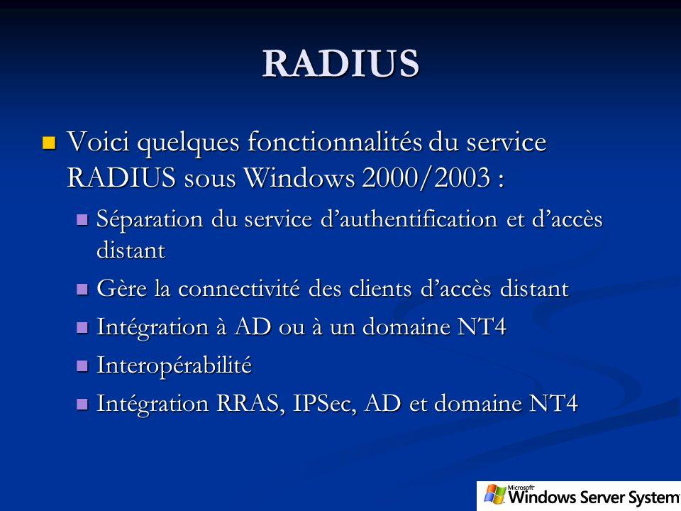 RADIUS Voici quelques fonctionnalités du service RADIUS sous Windows 2000/2003 : Voici quelques fonctionnalités du service RADIUS sous Windows 2000/20