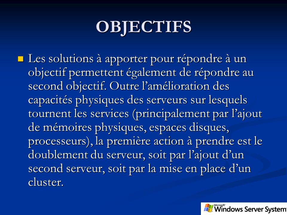 OBJECTIFS Les solutions à apporter pour répondre à un objectif permettent également de répondre au second objectif. Outre lamélioration des capacités