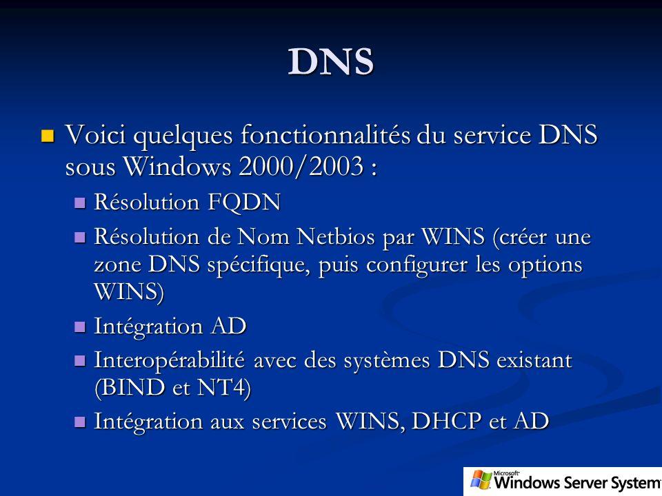 DNS Voici quelques fonctionnalités du service DNS sous Windows 2000/2003 : Voici quelques fonctionnalités du service DNS sous Windows 2000/2003 : Réso