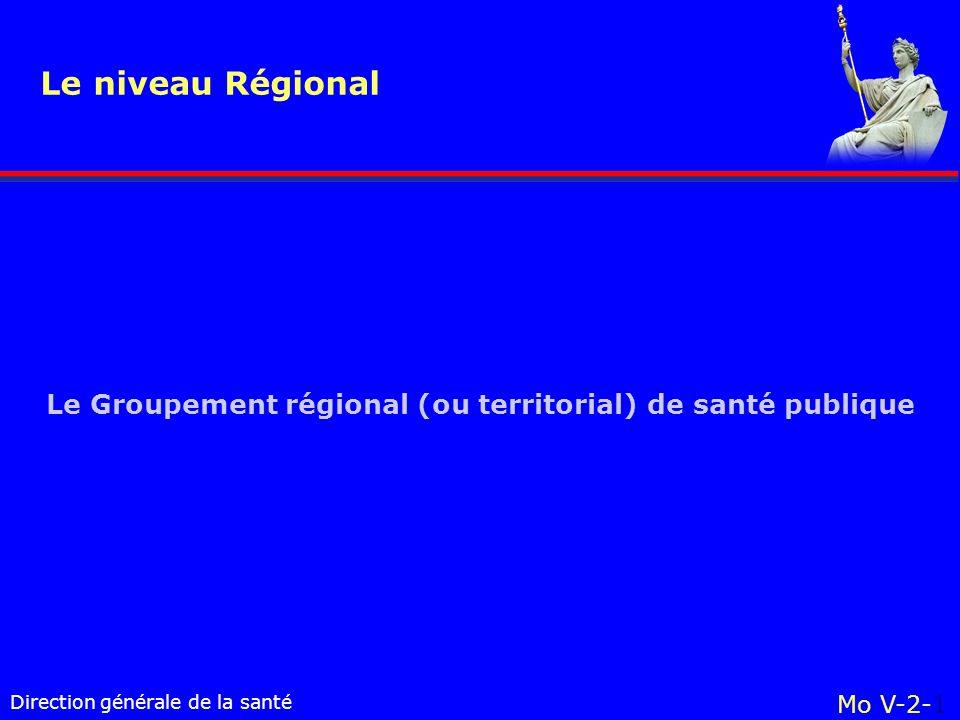 Direction générale de la santé Le Groupement régional (ou territorial) de santé publique Le niveau Régional Mo V-2-2 mettre en œuvre les programmes de santé contenus dans le plan régional de santé publique assurer ou contribuer à la mise en œuvre des actions particulières de la région certains groupements peuvent avoir une compétence interrégionale Missions :