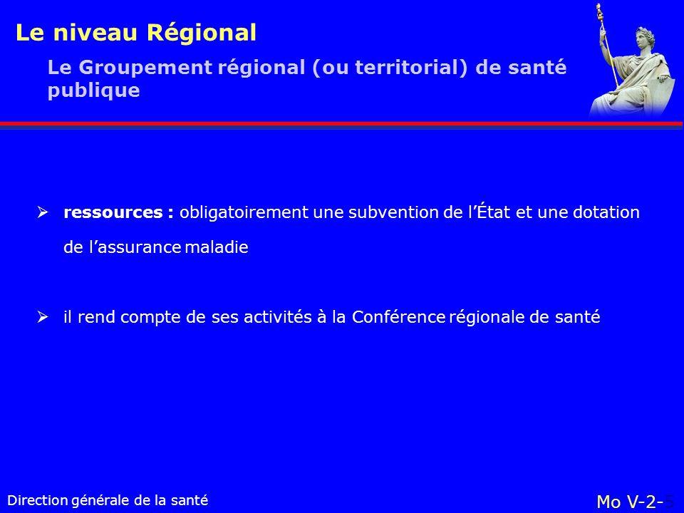 Direction générale de la santé Le Groupement régional (ou territorial) de santé publique Le niveau Régional Mo V-2-5 ressources : obligatoirement une