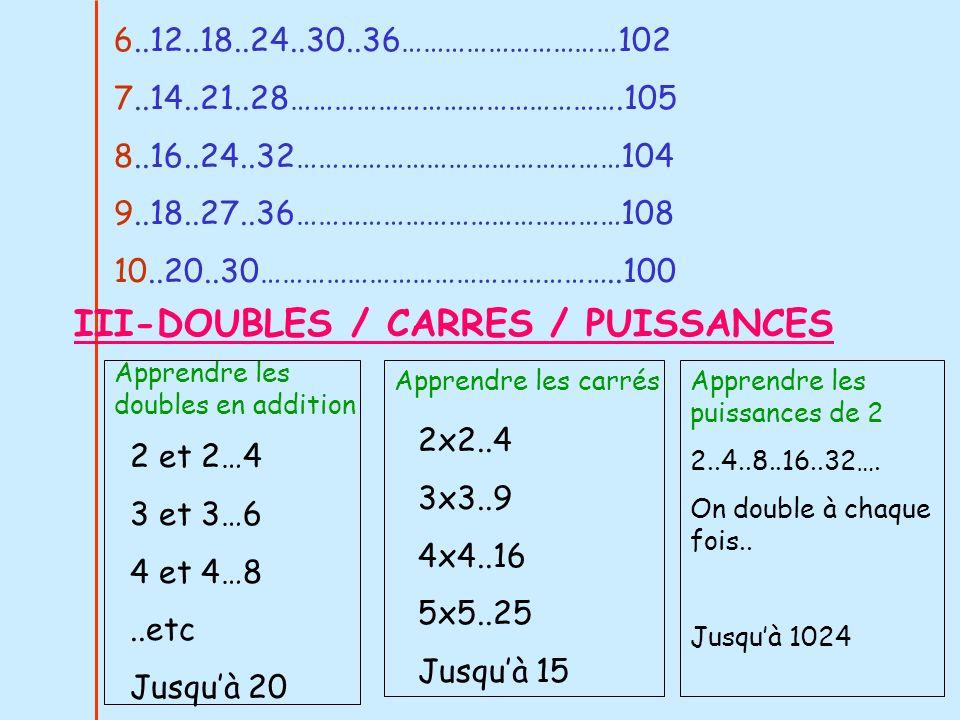 III-DOUBLES / CARRES / PUISSANCES 6..12..18..24..30..36…………………………102 7..14..21..28……………………………………….105 8..16..24..32………………………………………104 9..18..27..36………