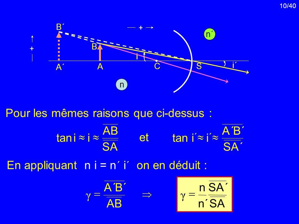 10/40 En appliquant n i = n´ i´ on en déduit : et Pour les mêmes raisons que ci-dessus : ´SA ´B´A ´ i ´ itan SA AB iitan AB ´B´A γ SA ´ ´n n γ i´i´ i