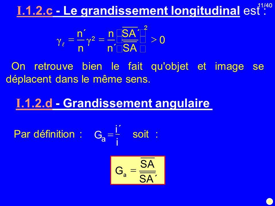 11/40 I.1.2.c - Le grandissement longitudinal est : On retrouve bien le fait qu'objet et image se déplacent dans le même sens. Par définition : soit :