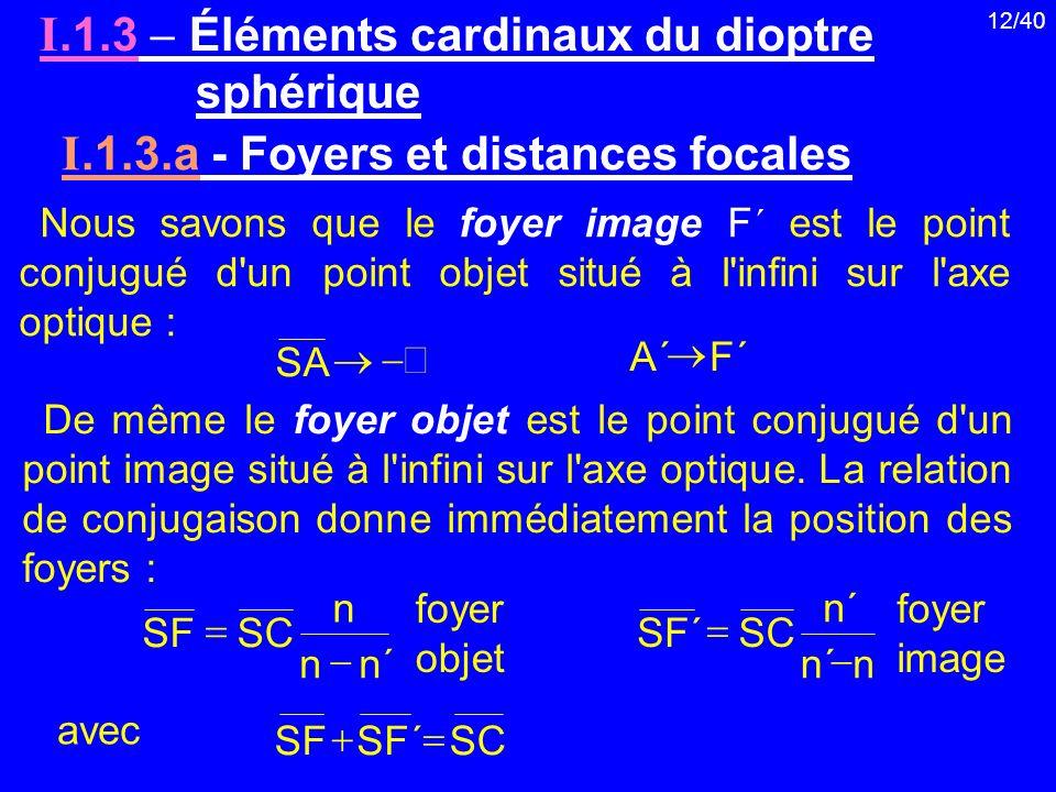 12/40 foyer image foyer objet ´n I.1.3 Éléments cardinaux du dioptre sphérique Nous savons que le foyer image F´ est le point conjugué d'un point obje