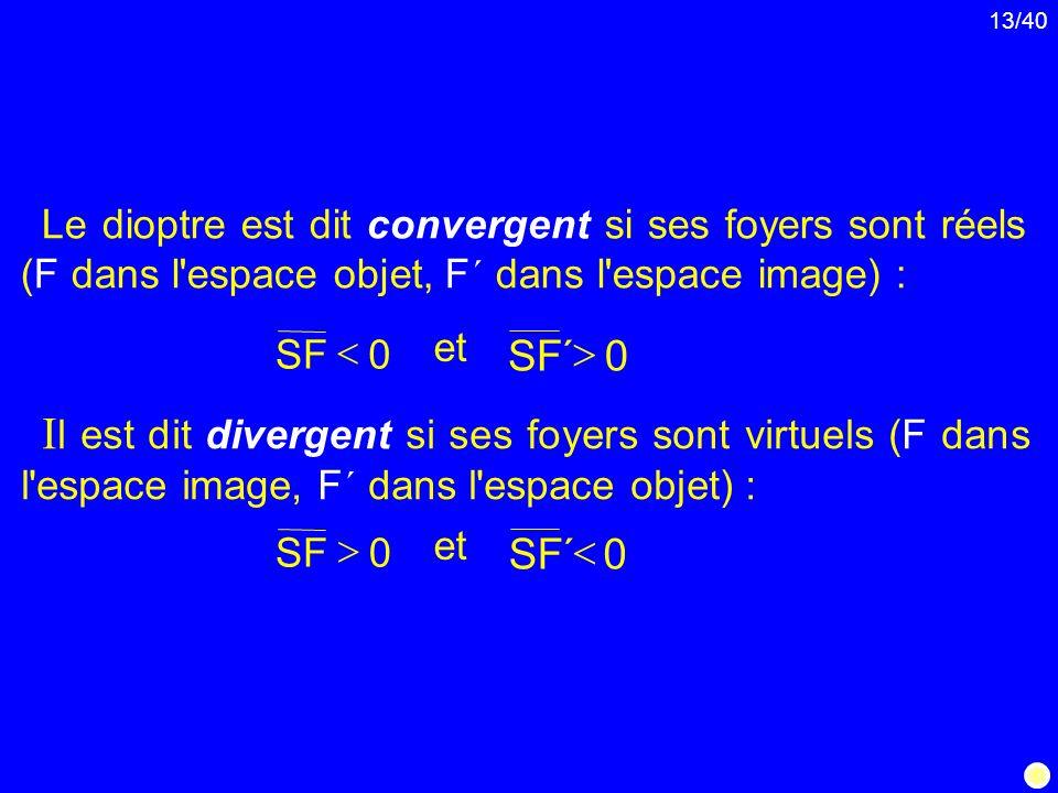 13/40 Le dioptre est dit convergent si ses foyers sont réels (F dans l'espace objet, F´ dans l'espace image) : I l est dit divergent si ses foyers son