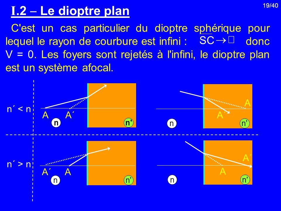 19/40 n'n'n I.2 Le dioptre plan C'est un cas particulier du dioptre sphérique pour lequel le rayon de courbure est infini : donc V = 0. Les foyers son