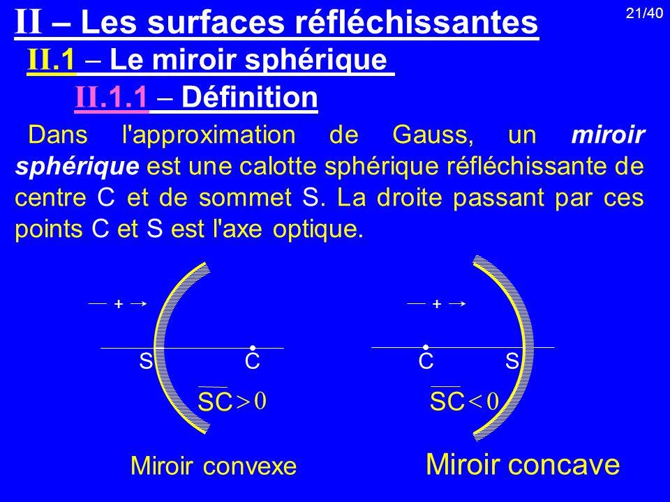 21/40 II – Les surfaces réfléchissantes II.1 Le miroir sphérique II.1.1 Définition Dans l'approximation de Gauss, un miroir sphérique est une calotte