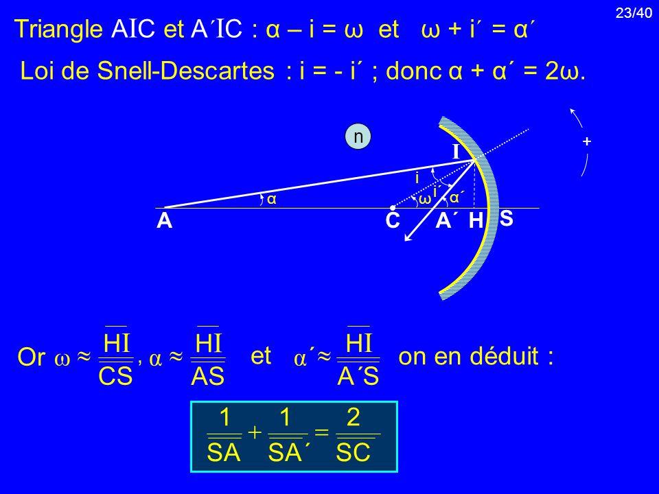 23/40 Triangle A I C et A´ I C : α – i = ω et ω + i´ = α´ et on en déduit : Or, Loi de Snell-Descartes : i = - i´ ; donc α + α´ = 2ω. A´A´AH α´α´ α ω