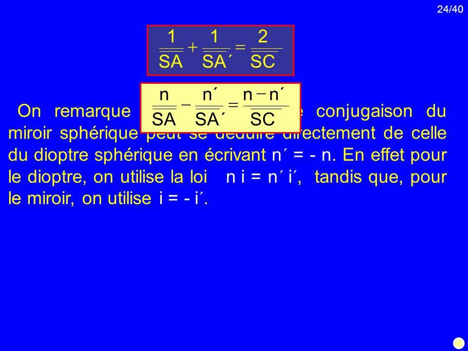 24/40 On remarque que la relation de conjugaison du miroir sphérique peut se déduire directement de celle du dioptre sphérique en écrivant n ´ = - n.