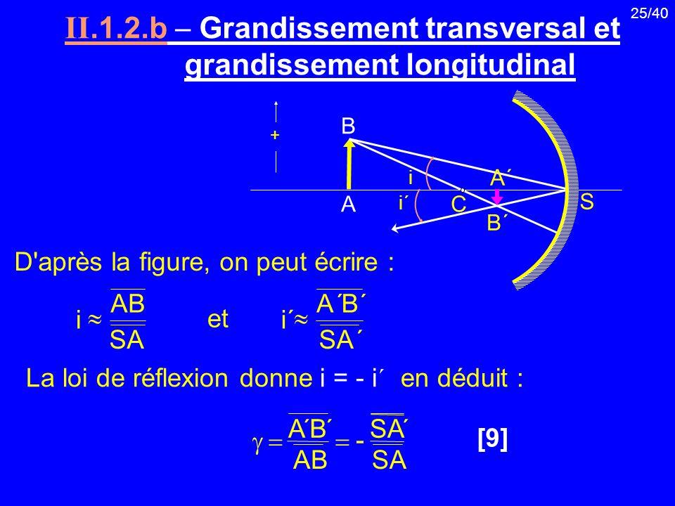 25/40 II.1.2.b Grandissement transversal et grandissement longitudinal D'après la figure, on peut écrire : et SA AB i ´SA ´ B ´ A ´i A S C B + i i´i´