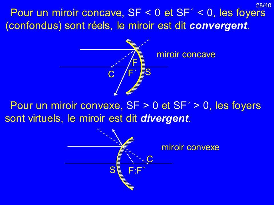 28/40 Pour un miroir convexe, SF > 0 et SF ´ > 0, les foyers sont virtuels, le miroir est dit divergent. S C F:F´ miroir convexe Pour un miroir concav